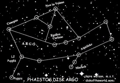 Constellation Argo
